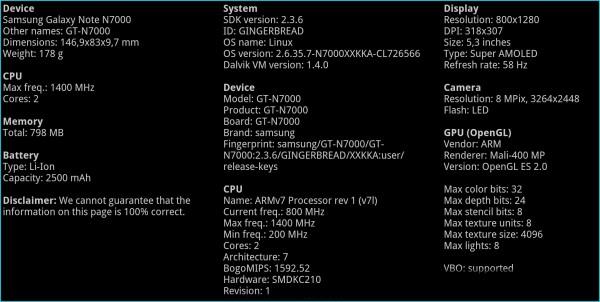Samsung Galaxy Note - Detailansicht Spezifikationen
