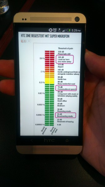 HTC One - Lautstärke Pegel - smartcamnews.eu