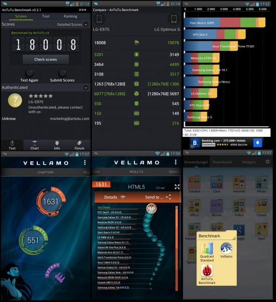 LG Optimus G - Benchmark Test - smartcamnews.eu