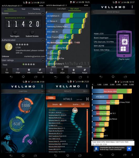 Sony Xperia V - Benchmarks - smartcamnews.eu