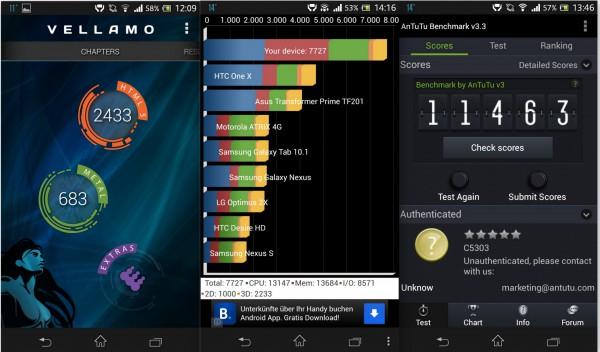 Sony Xperia SP - Benchmarks - smartcamnews.eu