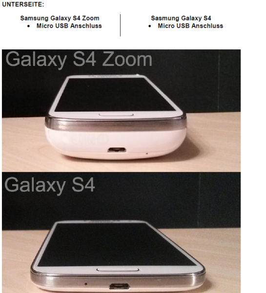Micro USB - Galaxy - smartcamnews.eu