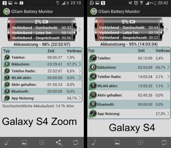 Die Akkus der beiden Smartphones im Vergleich - smartcamnews.eu