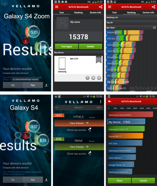 Benchmarktest - Galaxy S4 & S4 Zoom - smartcamnews.eu