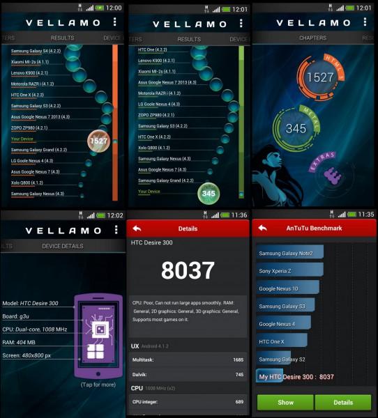 Benchmark Test - HTC Desire 300 - smart-tech-news.eu