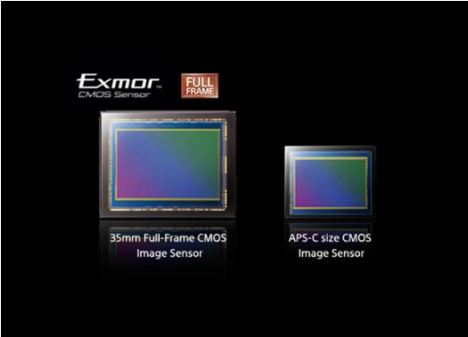 Sensor Vergleich - Sony Alpha 7 - SmartCamNews
