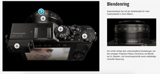 Panasonic LX 100 - Blendenring